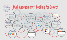 MAP Assessment Report Intro