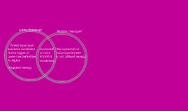 Copy of Venn Diagram (passive & active transport) by ...