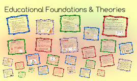 Educational Foundations & Theories