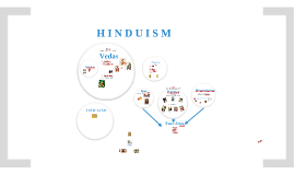 "Ethics of India ""Hinduism"""