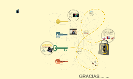 Copy of programación neurolinguística