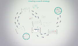 Creating a Search Strategy for Databases