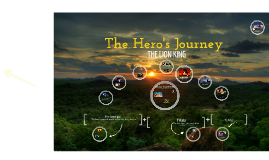 Copy of The Hero's Journey - Lion King