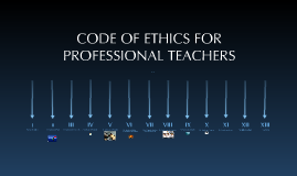 Copy of CODE OF ETHICS FOR PROFESSIONAL TEACHERS