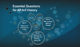 Copy of Essential Questions for AP Art History
