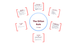 The Dillon Rule