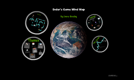Copy of Ender's Game Mind map