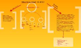 TECNOLOGIA 4t ESO. Temporització del temari