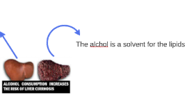 The alchol is a solvent for the lipids