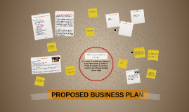 Proposed Business Plan (MIRS)