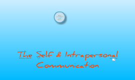 Copy of Intrapersonal Communication