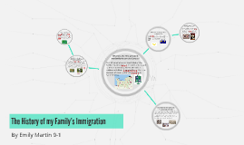 the cask of amontillado picture essay by emily martin on prezi the history of my family s immigration