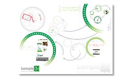 SampleOn Works for Businesses.