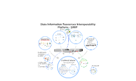 Copy of SIRIP - State Information Resources Interoperability Platform