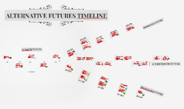 Alternative Futures Timeline