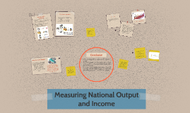 Measuring National Output and Income