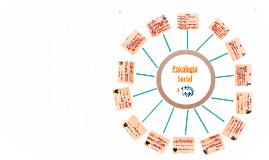 Copy of Breve Histórico da Psicologia Social