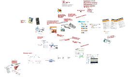 Copy of Tulevaisuuden asiakas - Miten sosiaalinen media muuttaa myyntiä ja markkinointia