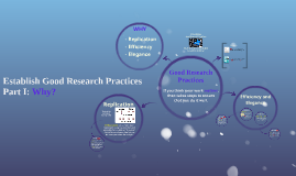 CRB: Good Research Practices, Part I