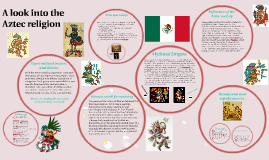 A look into the Aztec religion