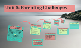 Unit 5: Parenting Challenges