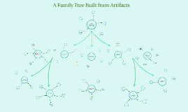 Memory Project- A Family Tree Built from Artifacts