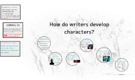 Copy of How do authors develop characters?