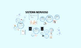 Copy of CLASIFICACIÓN DEL SISTEMA NERVIOSO (SNC, SNP,SNA).
