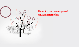 Theories and concepts of Entrepreneurship