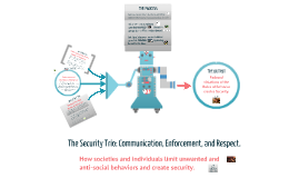 The Security Trio: Respect, Communication, and Enforcement