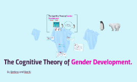 Copy of Copy of The Cognitive Theory of Gender Development