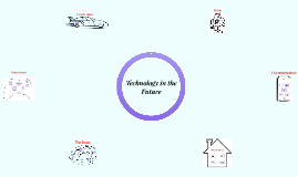 Copy of Technology in the Future