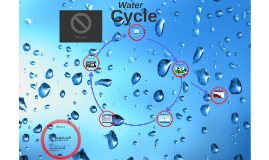 Water Cycle Marcos Lopez