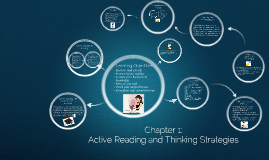 Copy of Chapter 1: Active Reading and Thinking Strategies
