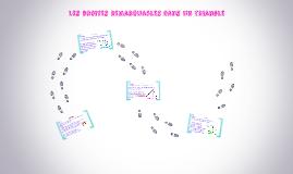 Copy of Les droites remarquables dans un triangle