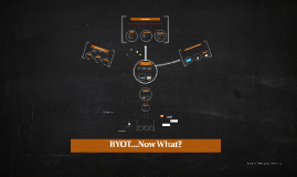 BYOT...Now What?
