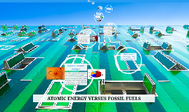 Copy of Fossil fuels vs. Atomic energy