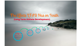 The Effects LTAD Has on Youth