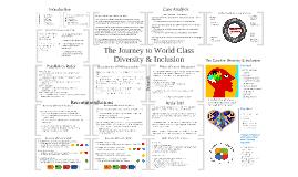 LBP Diversity & Inclusion Case 2 - Presentation