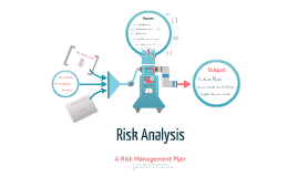 Risk Management - general presentation