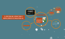 3. EFECTOS DE ATRACCION Y REPULSION ELECTROSTATICAS.