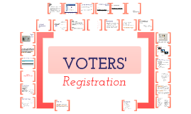 Voters' Registration