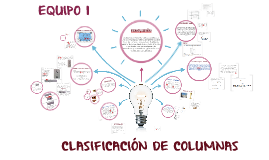 Copy of CLASIFICACION DE COLUMNAS