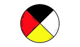 Aboriginal Diabetes