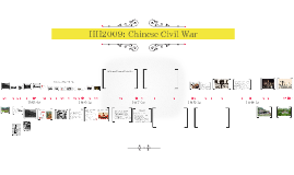 Copy of HH2009: Chinese Civil War