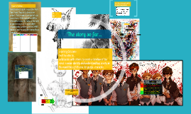 Lord of the Flies Summary Lesson Theme week
