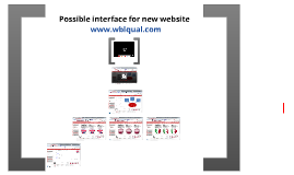 WBLQUAL interfaces