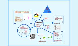 Projekt matematike