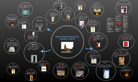 Sacred Vocabulary of the Catholic Church