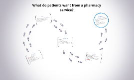 What do patients want from a pharmacy service?